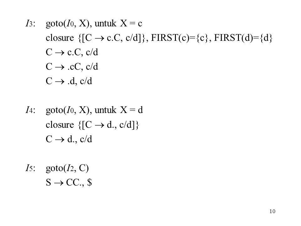 I3: goto(I0, X), untuk X = c closure {[C  c.C, c/d]}, FIRST(c)={c}, FIRST(d)={d} C  c.C, c/d. C  .cC, c/d.